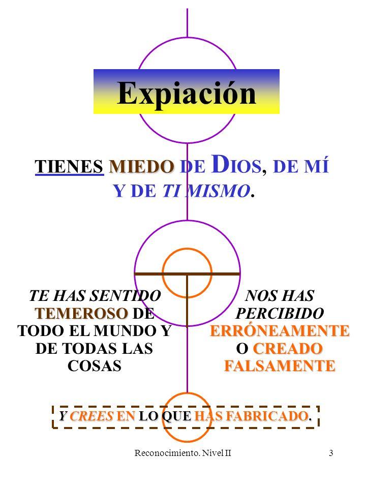 Reconocimiento. Nivel II3 Expiación MIEDO TIENES MIEDO DE D IOS, DE MÍ Y DE TI MISMO.
