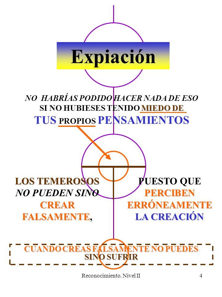 Reconocimiento. Nivel II4 Expiación LOS TEMEROSOS CREAR FALSAMENTE LOS TEMEROSOS NO PUEDEN SINO CREAR FALSAMENTE, PERCIBEN ERRÓNEAMENTE LA CREACIÓN PU
