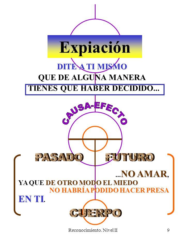 Reconocimiento. Nivel II9 Expiación DITE A TI MISMO QUE DE ALGUNA MANERA NO AMAR...