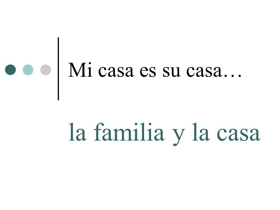 La Familia el padre/ la madre: -father / mother el esposo / el marido -husband La esposa / la mujer -wife