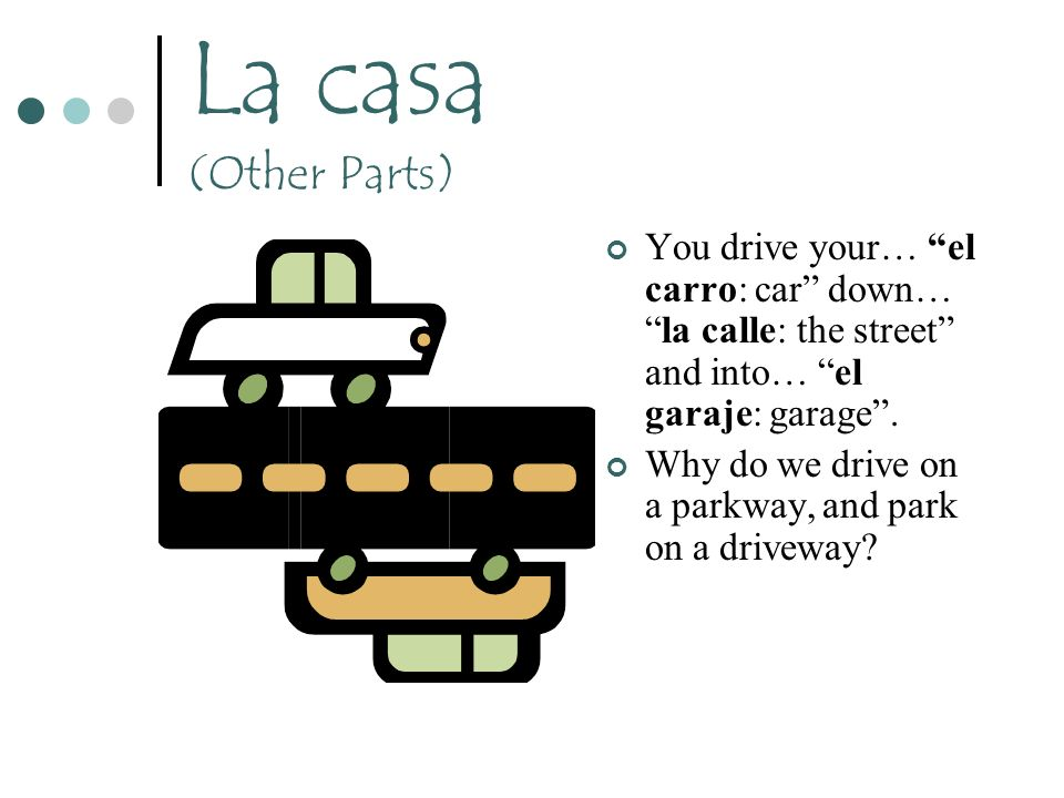 La casa (Other Parts) You drive your… el carro: car down…la calle: the street and into… el garaje: garage. Why do we drive on a parkway, and park on a