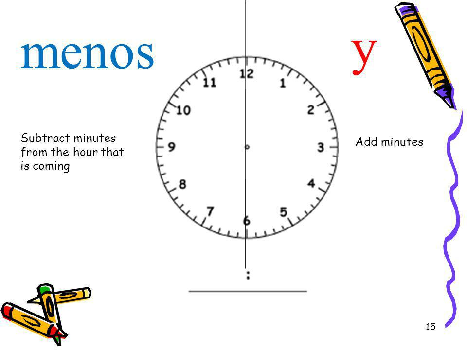 15 y menos Subtract minutes from the hour that is coming Add minutes