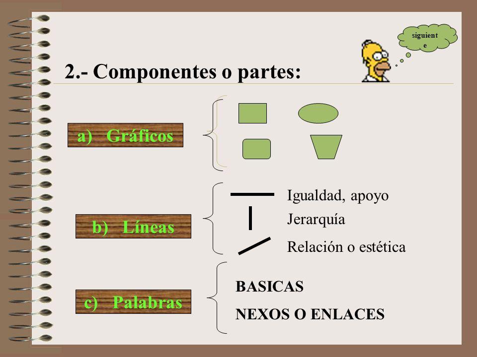 1.- DEFINICION: Es una representación gráfica Es un medio producto del aprendizaje en forma sistemática. Deben hacerse y comprenderse Se aplica en el