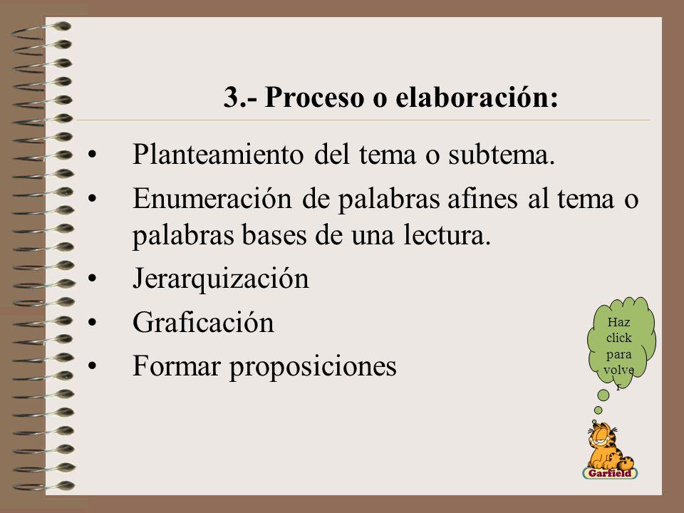 2.- Componentes o partes: a) Gráficos b) Líneas c) Palabras Igualdad, apoyo Jerarquía Relación o estética BASICAS NEXOS O ENLACES siguient e