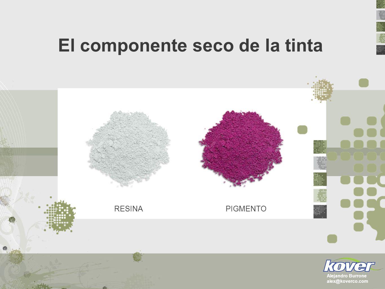 El componente húmedo de la tinta Solvente Aceite Agua UV (100% líquido sólido) Alejandro Burrone alex@koverco.com