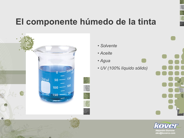 Una gota de tinta con solventes típica cae sobre un medio no revestido El pigmento/la resina se encapsula dentro de la región disuelta para formar un enlace permanente.