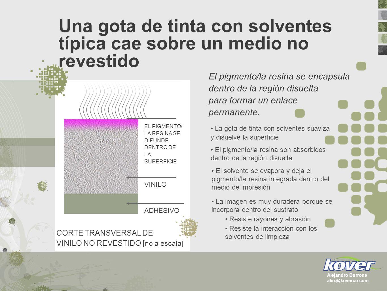 Corte transversal de una gota de tinta con solventes CORTE TRANSVERSAL [ no a escala] MEDIO RESINAPIGMENTO PUNTO DE TINTA PENETRACION DENTRO DEL MEDIO Alejandro Burrone alex@koverco.com