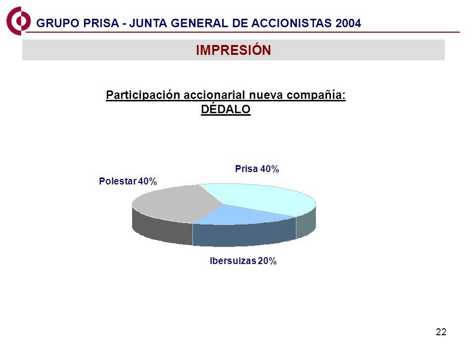 22 IMPRESIÓN Prisa 40% Ibersuizas 20% Polestar 40% Participación accionarial nueva compañía: DÉDALO GRUPO PRISA - JUNTA GENERAL DE ACCIONISTAS 2004