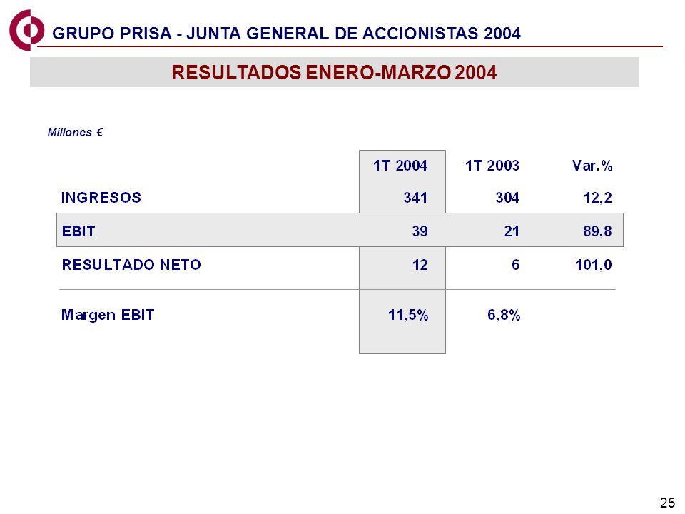 25 RESULTADOS ENERO-MARZO 2004 Millones GRUPO PRISA - JUNTA GENERAL DE ACCIONISTAS 2004