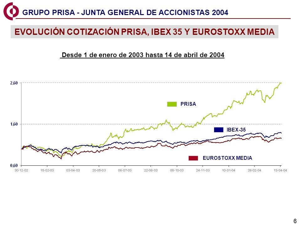 6 PRISA IBEX-35 EUROSTOXX MEDIA EVOLUCIÓN COTIZACIÓN PRISA, IBEX 35 Y EUROSTOXX MEDIA GRUPO PRISA - JUNTA GENERAL DE ACCIONISTAS 2004 Desde 1 de enero de 2003 hasta 14 de abril de 2004