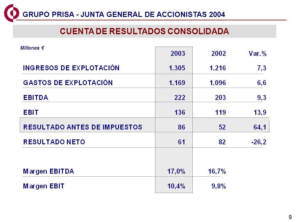 10 INGRESOS Y EBIT EXCLUIDOS TIPOS DE CAMBIO Y NUEVAS INCORPORACIONES VARIACIÓN ANUAL Ingresos Ebit Efecto Tipo de Cambio -54 -11 +12 +2 -42 -9 Millones Efecto Nuevas IncorporacionesEfecto Neto Ingresos Ebit Sin ajustes +7,3% +13,9% +12,0% +23,0% Con ajustes GRUPO PRISA - JUNTA GENERAL DE ACCIONISTAS 2004