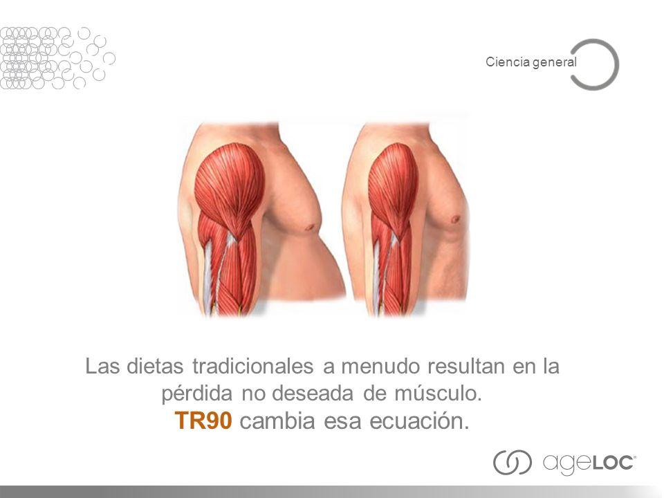 Las dietas tradicionales a menudo resultan en la pérdida no deseada de músculo. TR90 cambia esa ecuación. Ciencia general