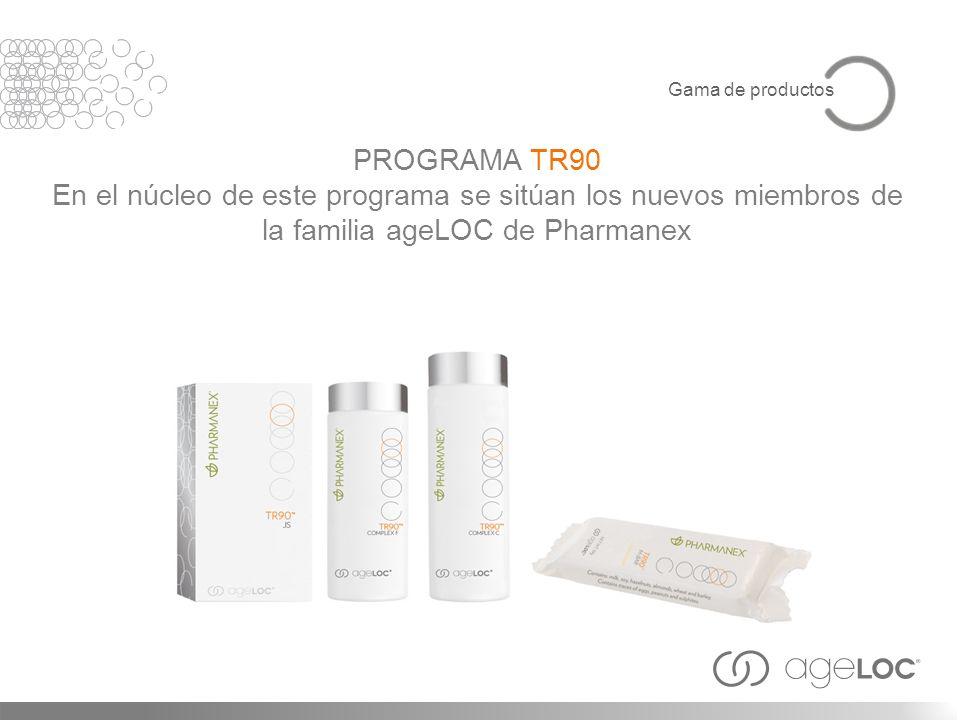 PROGRAMA TR90 En el núcleo de este programa se sitúan los nuevos miembros de la familia ageLOC de Pharmanex Gama de productos