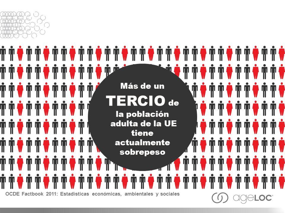 Más de un TERCIO de la población adulta de la UE tiene actualmente sobrepeso OCDE Factbook 2011: Estadísticas económicas, ambientales y sociales