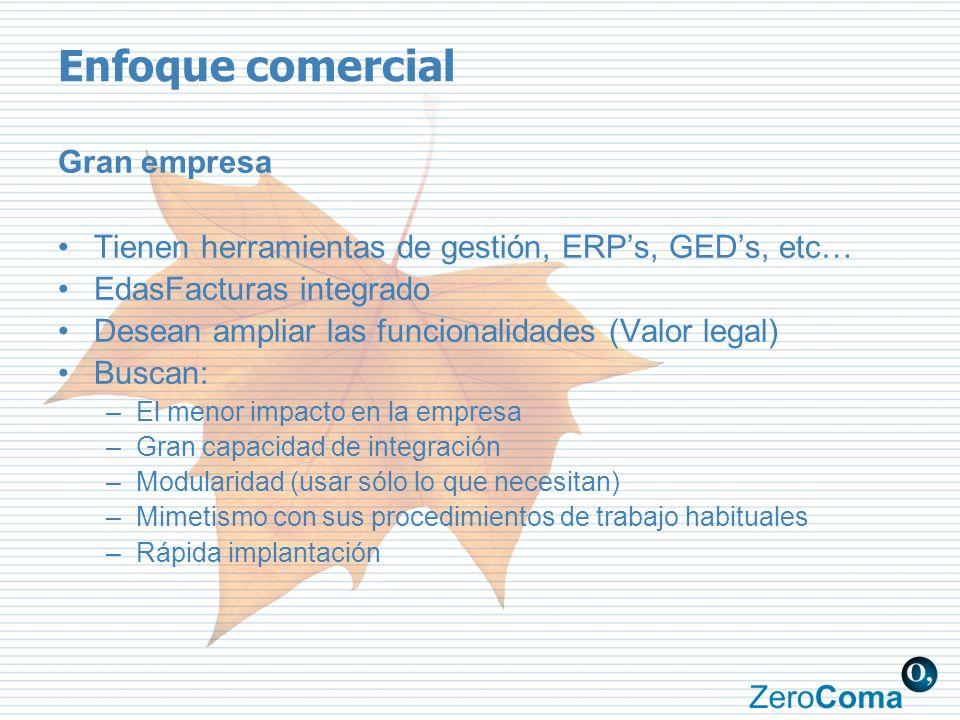 Enfoque comercial Gran empresa Tienen herramientas de gestión, ERPs, GEDs, etc… EdasFacturas integrado Desean ampliar las funcionalidades (Valor legal