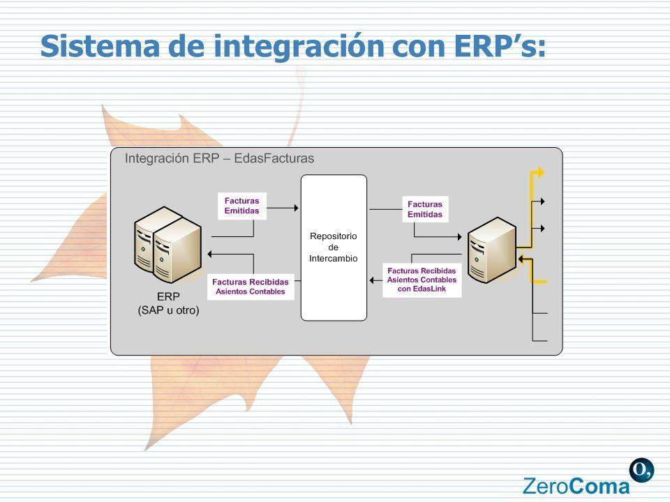 Sistema de integración con ERPs: