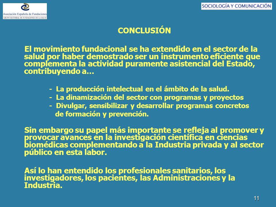 11 CONCLUSIÓN El movimiento fundacional se ha extendido en el sector de la salud por haber demostrado ser un instrumento eficiente que complementa la