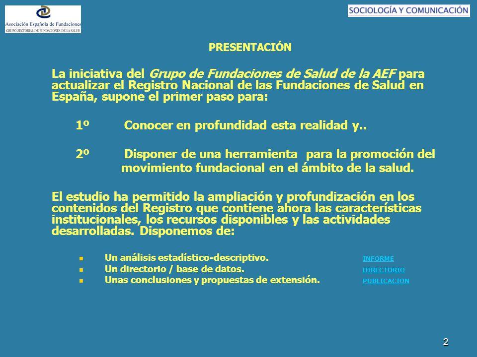 2 PRESENTACIÓN La iniciativa del Grupo de Fundaciones de Salud de la AEF para actualizar el Registro Nacional de las Fundaciones de Salud en España, supone el primer paso para: 1º Conocer en profundidad esta realidad y..