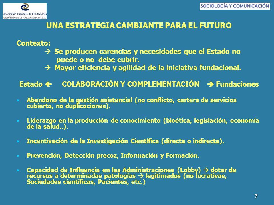 7 UNA ESTRATEGIA CAMBIANTE PARA EL FUTURO Contexto: Se producen carencias y necesidades que el Estado no puede o no debe cubrir. Mayor eficiencia y ag