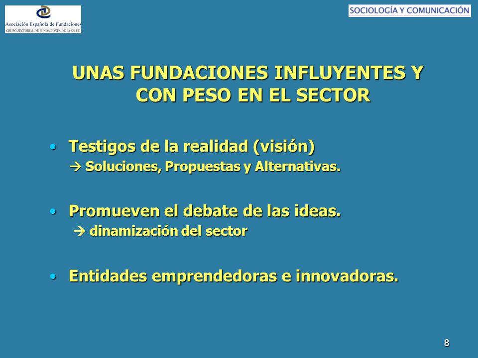 8 UNAS FUNDACIONES INFLUYENTES Y CON PESO EN EL SECTOR Testigos de la realidad (visión) Testigos de la realidad (visión) Soluciones, Propuestas y Alternativas.