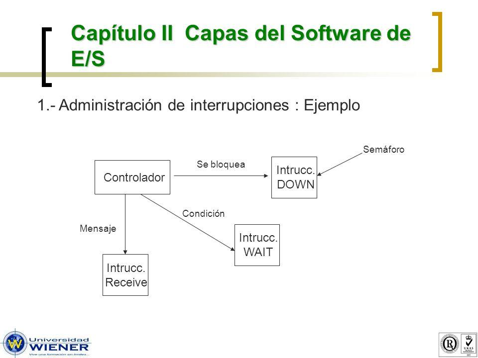 2.- Software de E/S independiente del dispositivo : Funciones Capítulo II Capas del Software de E/S Interfaz uniforme para controladores de dispositivos Manejo de búferes Informe de errores Asignar y liberar dispositivos dedicados Proveer un tamaño de bloque independiente del dispositivo