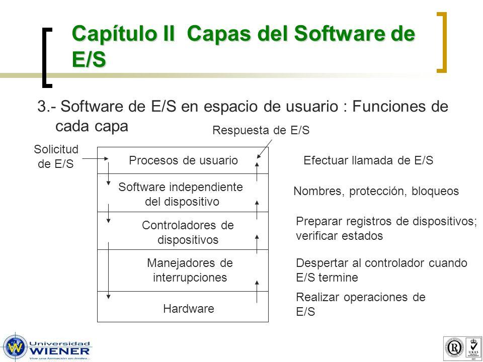 3.- Software de E/S en espacio de usuario : Funciones de cada capa Capítulo II Capas del Software de E/S Software independiente del dispositivo Proces