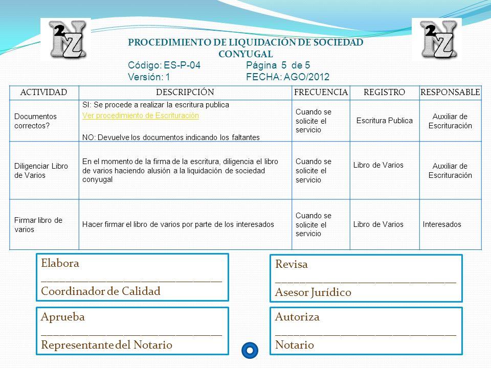 PROCEDIMIENTO DE LIQUIDACIÓN DE SOCIEDAD CONYUGAL Código: ES-P-04 Página 5 de 5 Versión: 1 FECHA: AGO/2012 ACTIVIDADDESCRIPCIÓNFRECUENCIAREGISTRORESPO