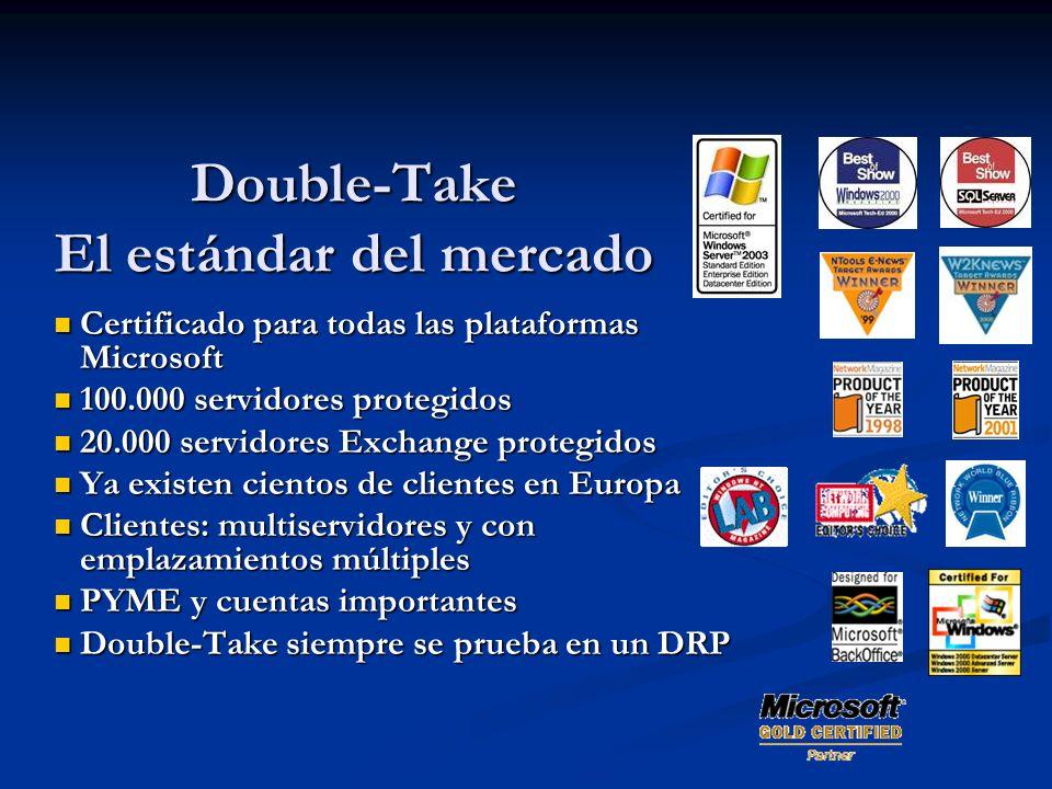 Double-Take El estándar del mercado Certificado para todas las plataformas Microsoft Certificado para todas las plataformas Microsoft 100.000 servidor