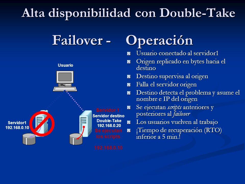 Alta disponibilidad con Double-Take Usuario conectado al servidor1 Origen replicado en bytes hacia el destino Destino supervisa al origen Falla el ser
