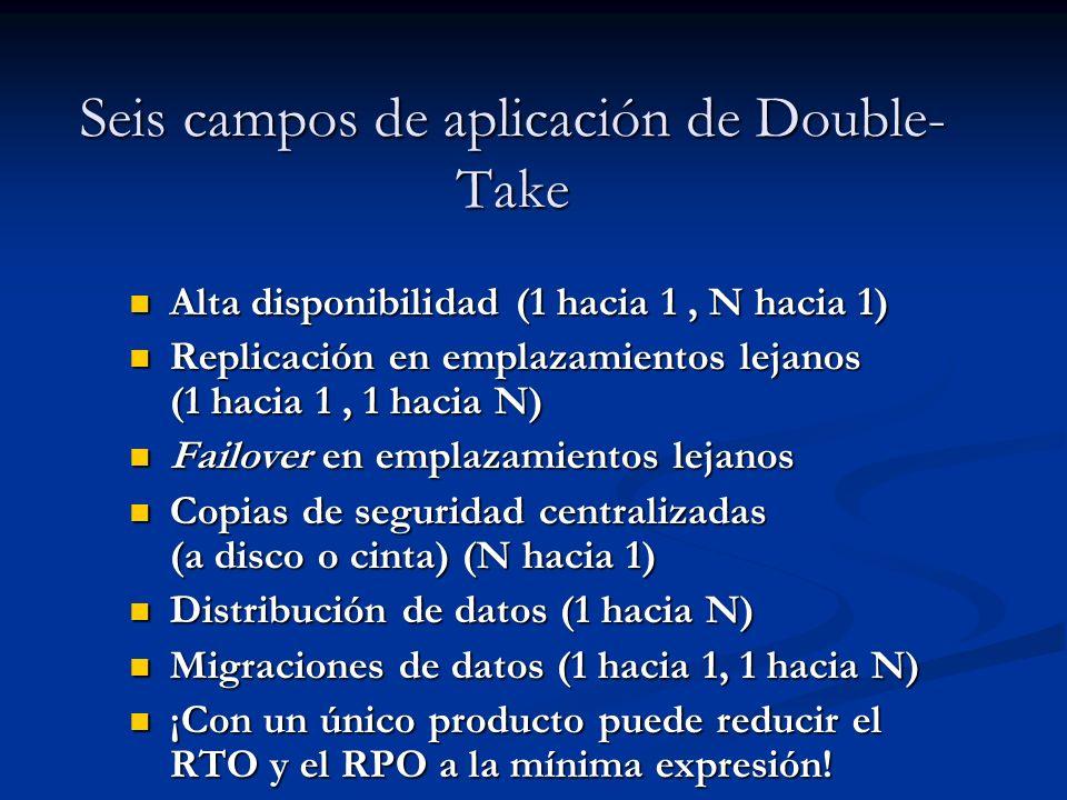 Seis campos de aplicación de Double- Take Alta disponibilidad (1 hacia 1, N hacia 1) Alta disponibilidad (1 hacia 1, N hacia 1) Replicación en emplaza