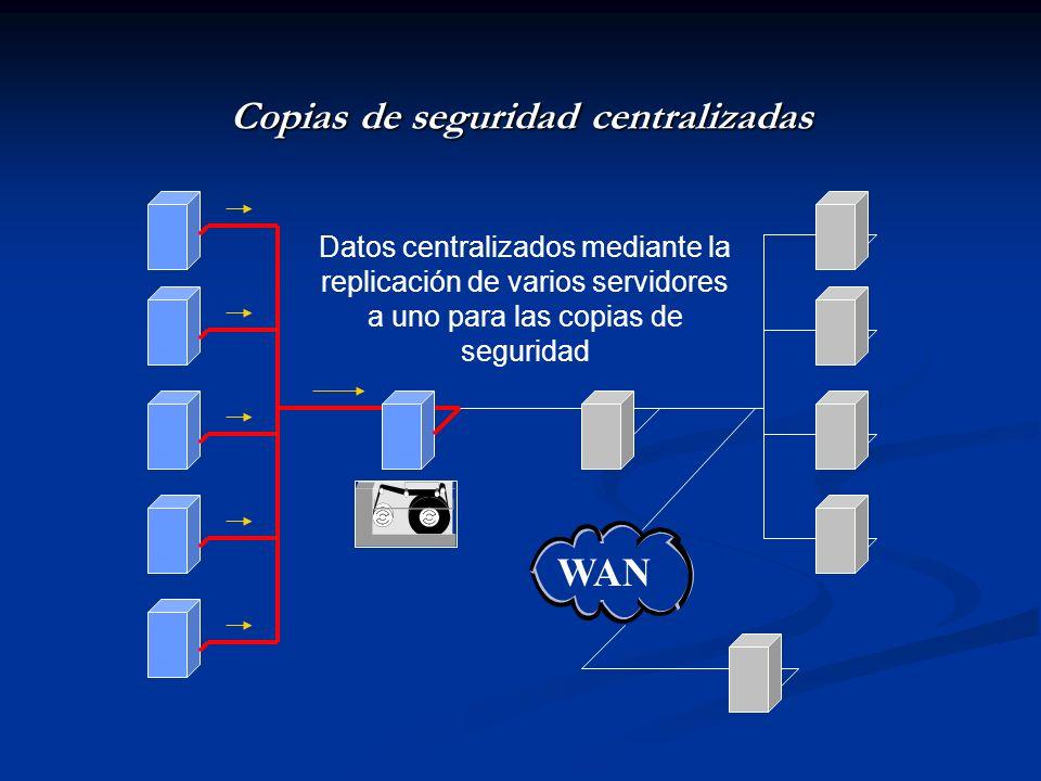 Copias de seguridad centralizadas Datos centralizados mediante la replicación de varios servidores a uno para las copias de seguridad WAN