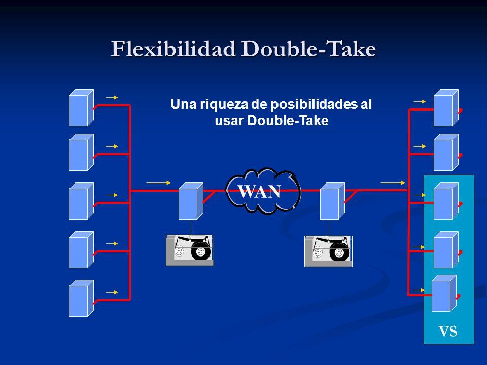 Flexibilidad Double-Take Una riqueza de posibilidades al usar Double-Take WAN VS