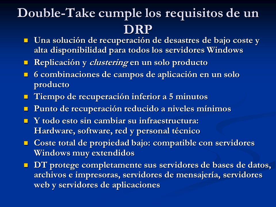 Double-Take cumple los requisitos de un DRP Una solución de recuperación de desastres de bajo coste y alta disponibilidad para todos los servidores Wi