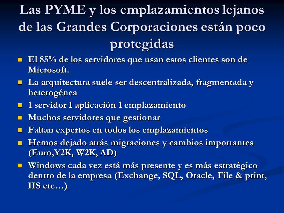 Las PYME y los emplazamientos lejanos de las Grandes Corporaciones están poco protegidas El 85% de los servidores que usan estos clientes son de Micro