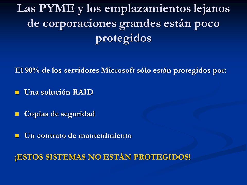 Las PYME y los emplazamientos lejanos de corporaciones grandes están poco protegidos El 90% de los servidores Microsoft sólo están protegidos por: Una