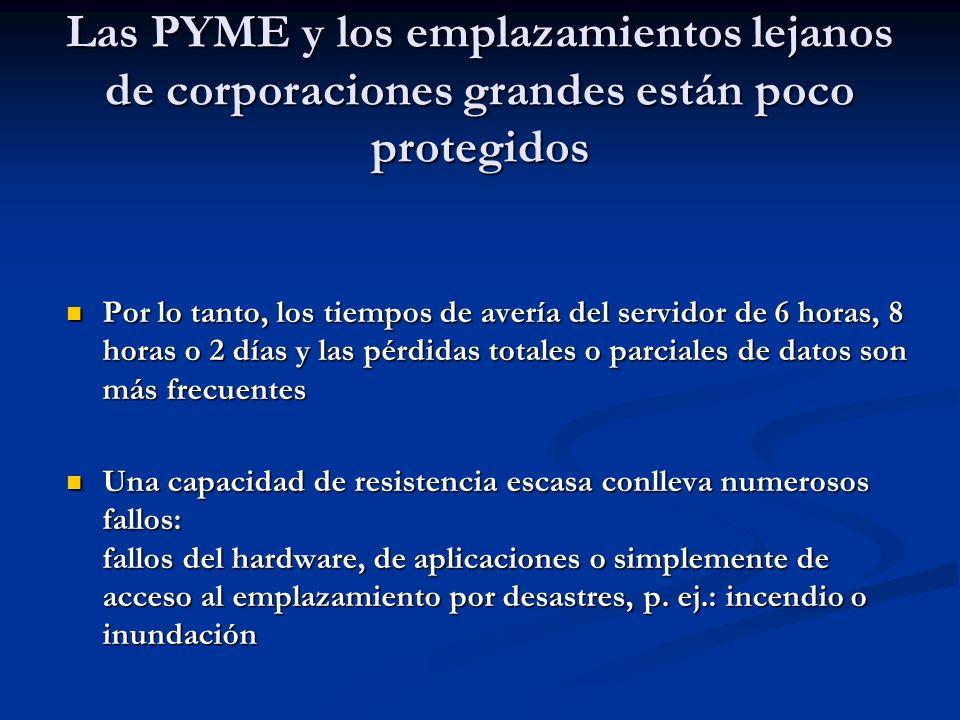 Las PYME y los emplazamientos lejanos de corporaciones grandes están poco protegidos Por lo tanto, los tiempos de avería del servidor de 6 horas, 8 ho