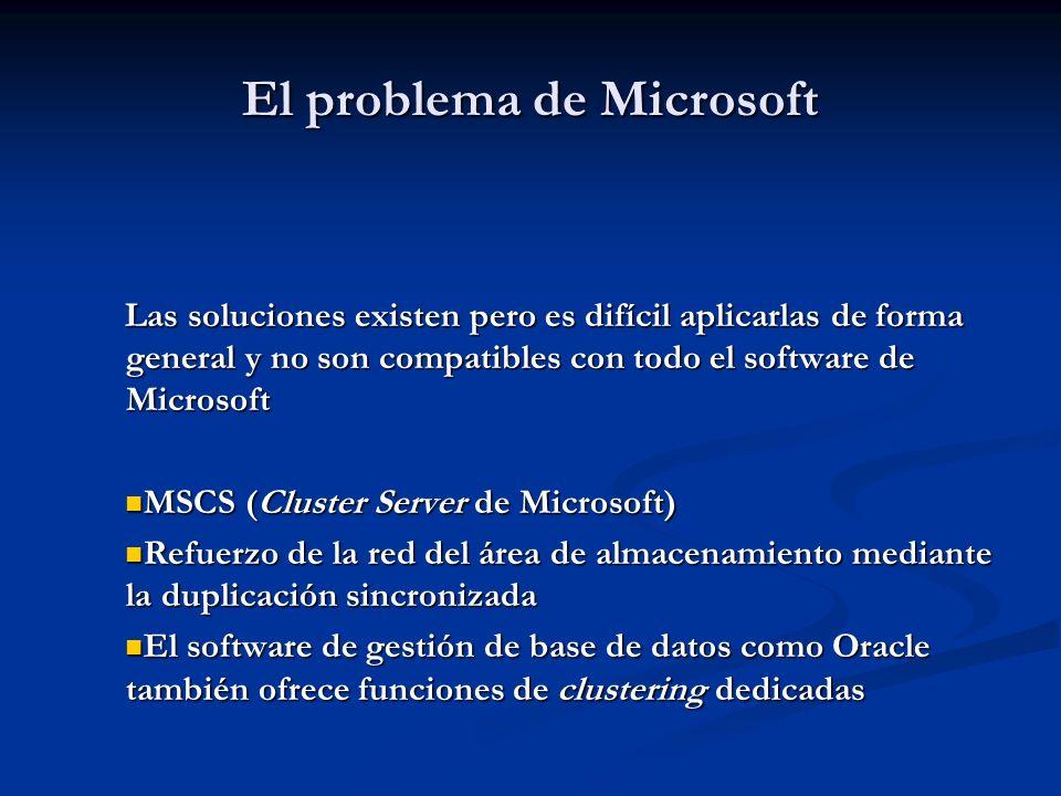 El problema de Microsoft Las soluciones existen pero es difícil aplicarlas de forma general y no son compatibles con todo el software de Microsoft MSC