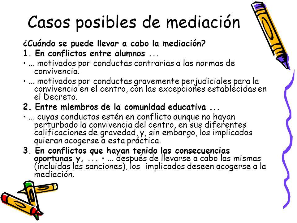 Casos posibles de mediación ¿Cuándo se puede llevar a cabo la mediación? 1. En conflictos entre alumnos...... motivados por conductas contrarias a las