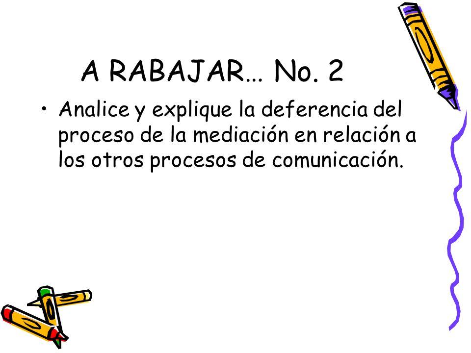 A RABAJAR… No. 2 Analice y explique la deferencia del proceso de la mediación en relación a los otros procesos de comunicación.