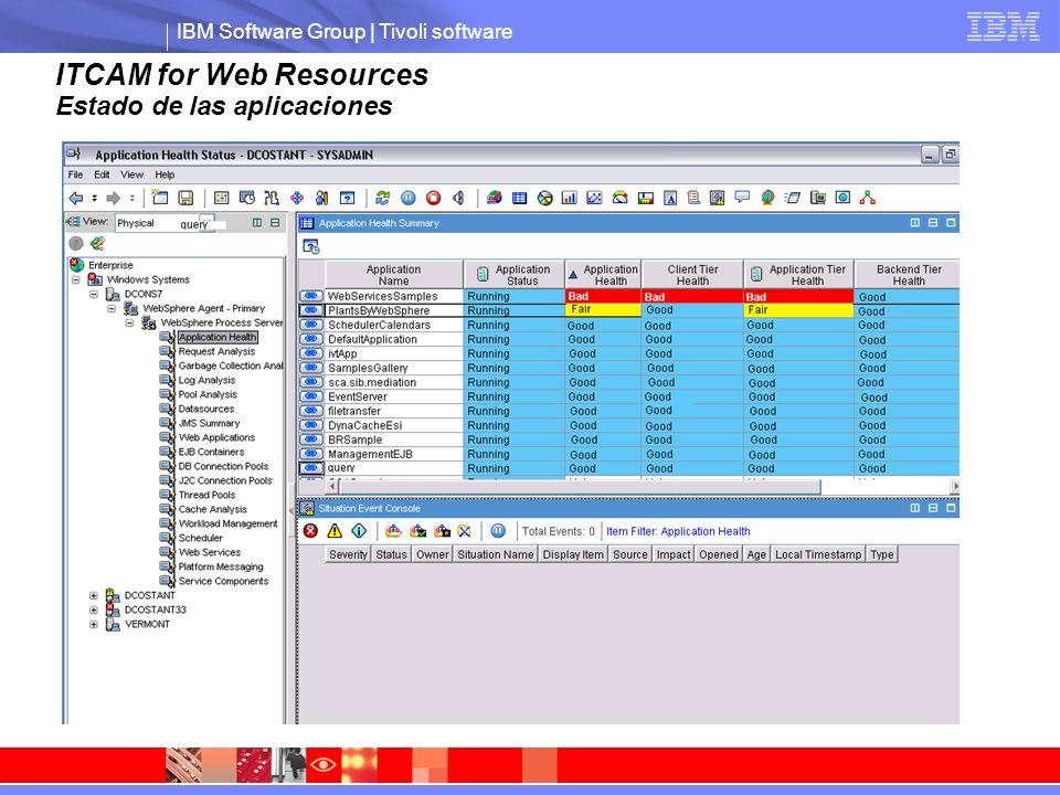 IBM Software Group   Tivoli software ITCAM for Web Resources Estado de las aplicaciones