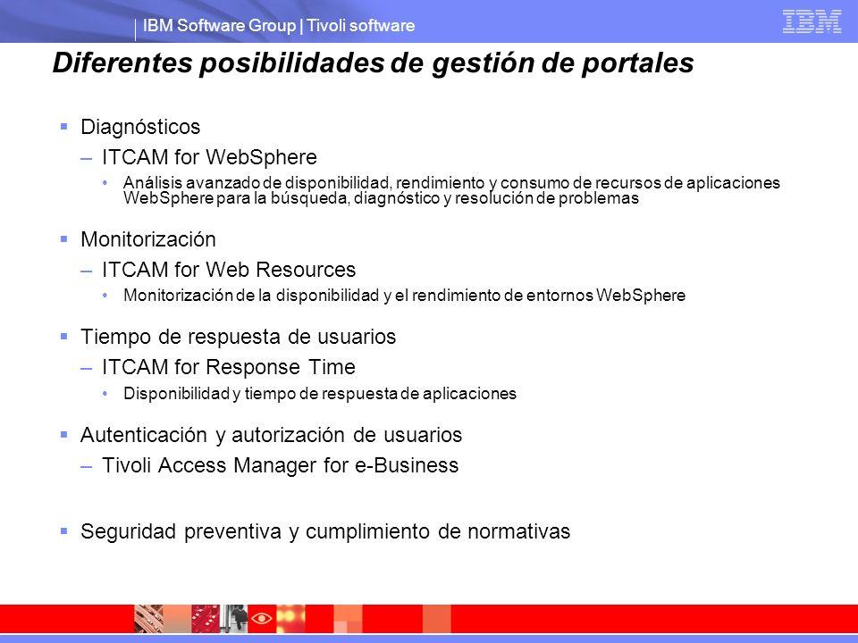 © 2007 IBM Corporation ® Diagnósticos ITCAM for WebSphere
