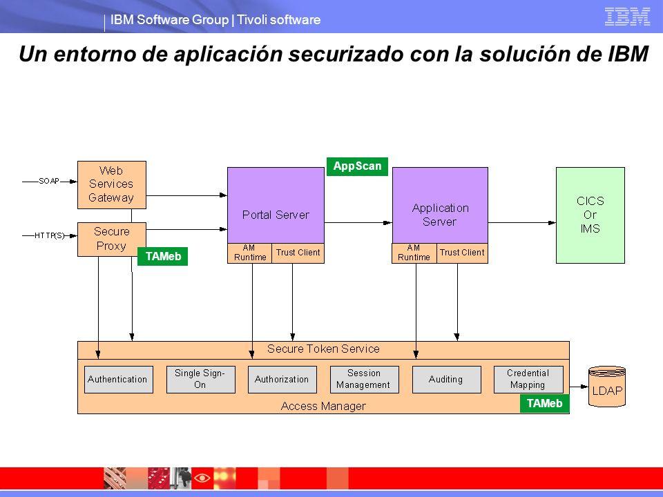 IBM Software Group   Tivoli software Un entorno de aplicación securizado con la solución de IBM TAMeb AppScan