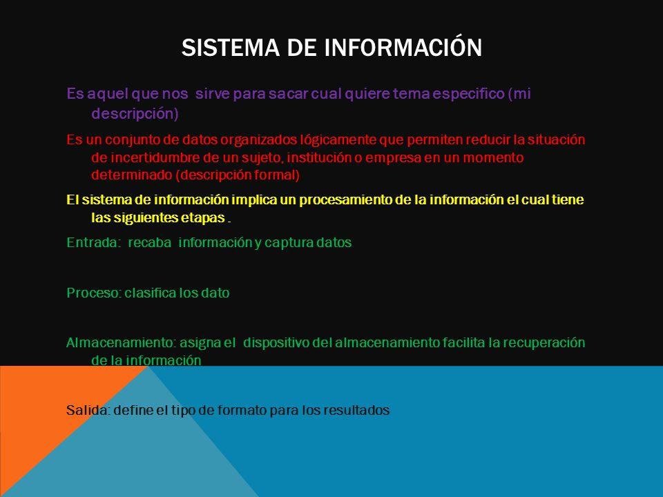 SISTEMA DE INFORMACIÓN Es aquel que nos sirve para sacar cual quiere tema especifico (mi descripción) Es un conjunto de datos organizados lógicamente
