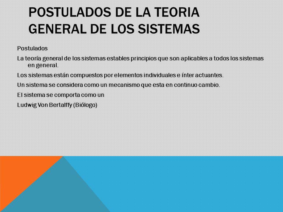 POSTULADOS DE LA TEORIA GENERAL DE LOS SISTEMAS Postulados La teoría general de los sistemas estables principios que son aplicables a todos los sistem