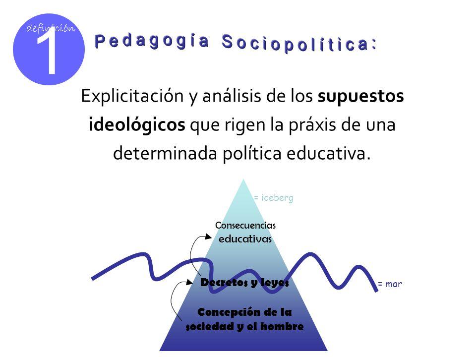 1 definición Explicitación y análisis de los supuestos ideológicos que rigen la práxis de una determinada política educativa. Concepción de la socieda