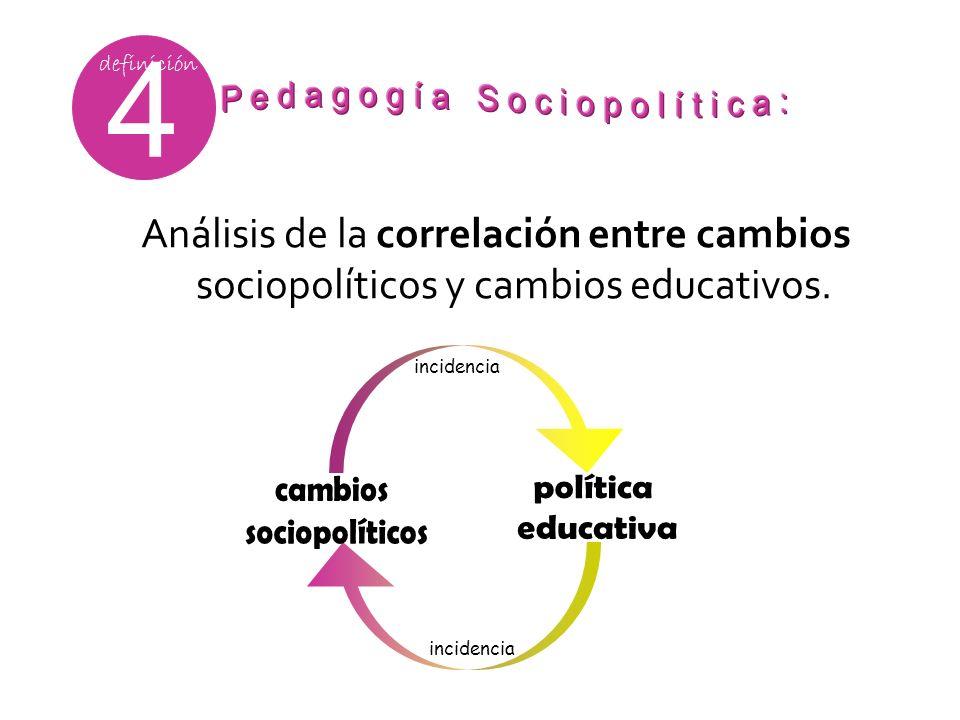 4 definición Análisis de la correlación entre cambios sociopolíticos y cambios educativos. incidencia