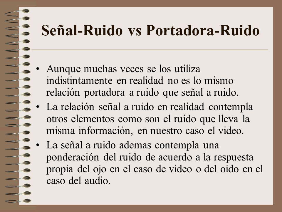 Señal-Ruido vs Portadora-Ruido Aunque muchas veces se los utiliza indistintamente en realidad no es lo mismo relación portadora a ruido que señal a ru