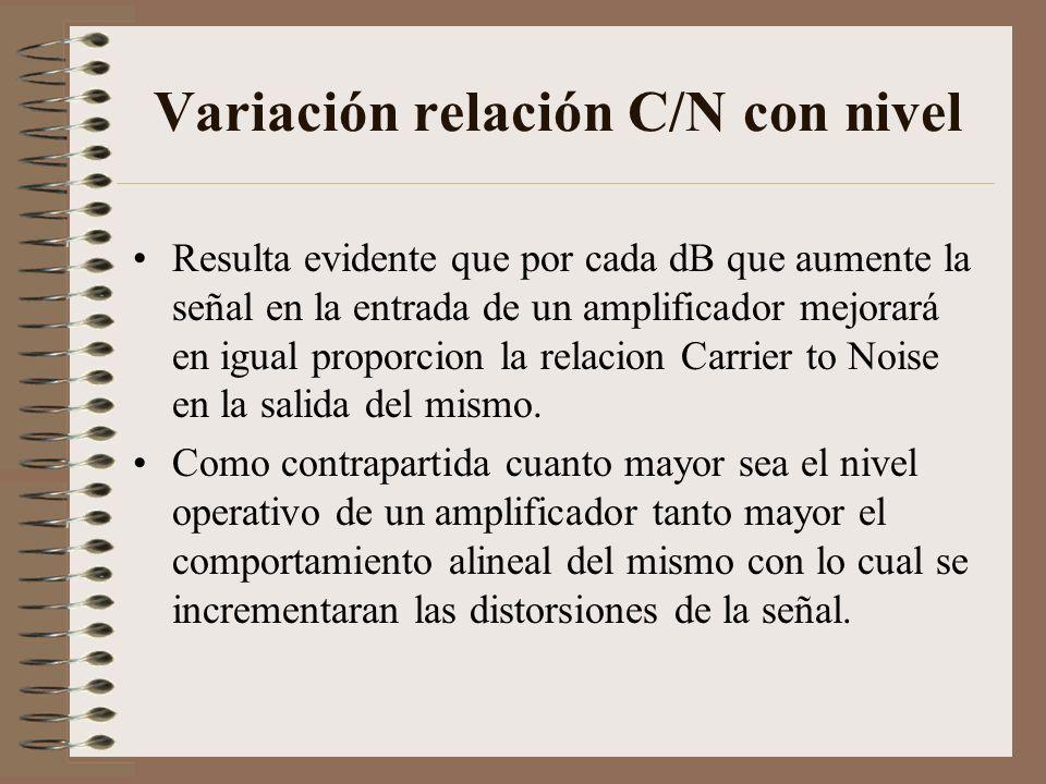 Variación relación C/N con nivel Resulta evidente que por cada dB que aumente la señal en la entrada de un amplificador mejorará en igual proporcion l