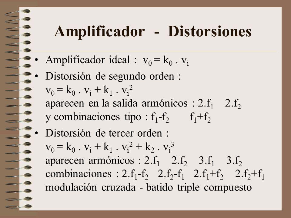 Amplificador - Distorsiones Amplificador ideal : v 0 = k 0. v i Distorsión de segundo orden : v 0 = k 0. v i + k 1. v i 2 aparecen en la salida armóni