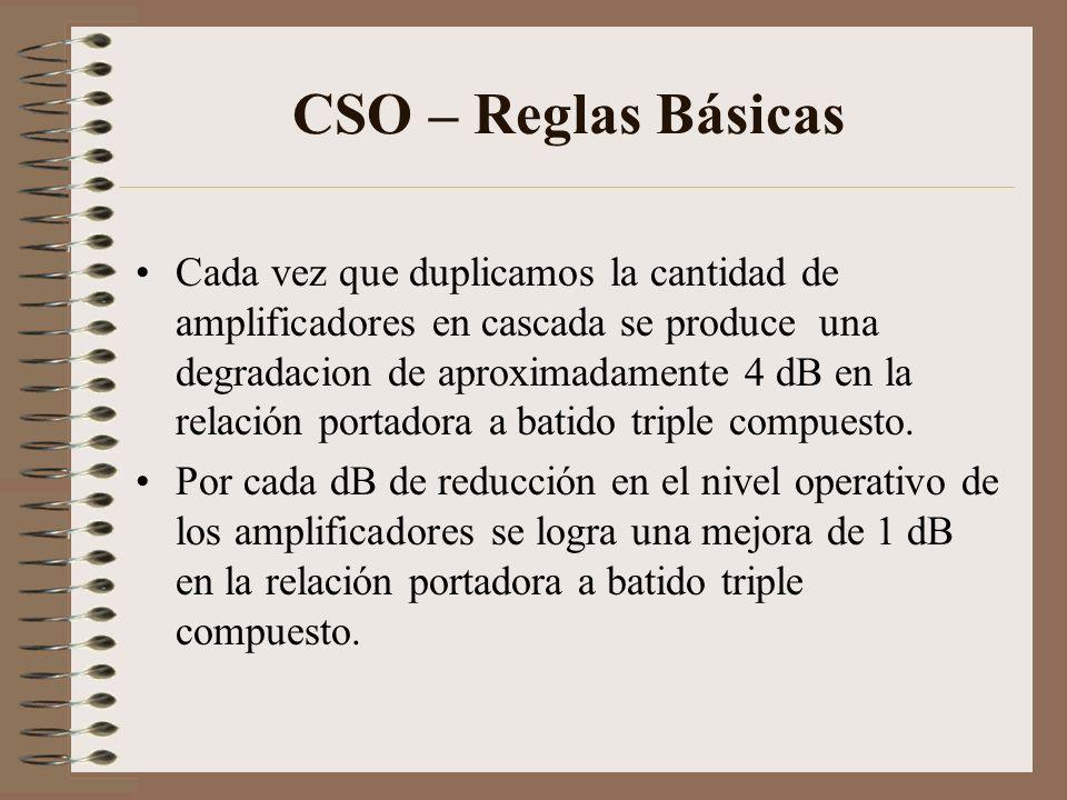 CSO – Reglas Básicas Cada vez que duplicamos la cantidad de amplificadores en cascada se produce una degradacion de aproximadamente 4 dB en la relació